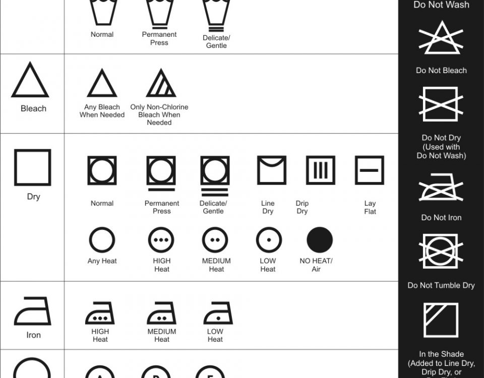 Bibbentuckers dry cleaning symbols 960x750 - Everything You Always Wanted to Know about Dry Cleaning Symbols